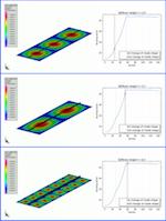 PERMAS examines buckling behaviors of geometry variants
